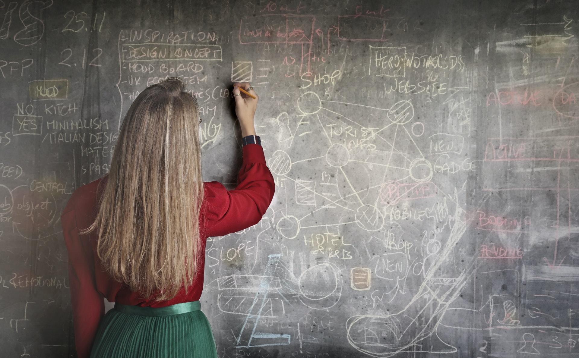 Acumen - Drawing on blackboard